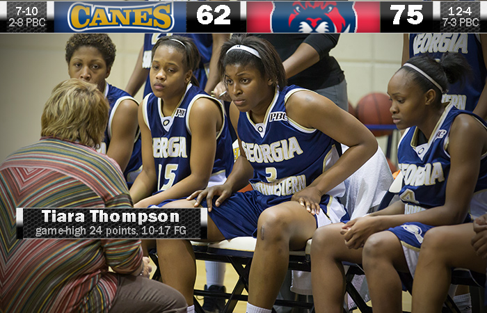 Lady Cougars Claw Past GSW