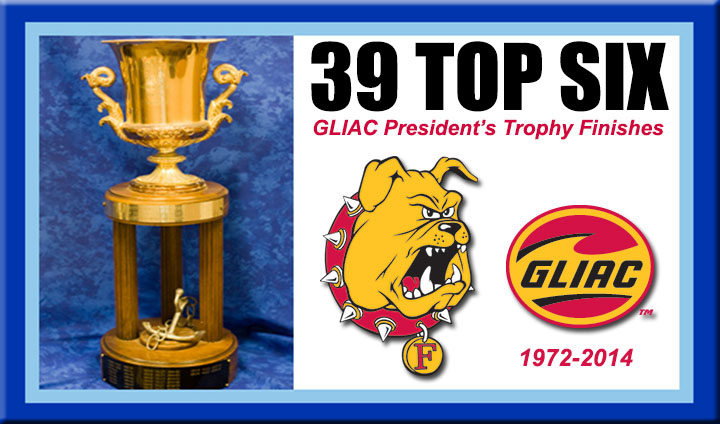 Ferris State Athletics Places Among Top Six In GLIAC President's Trophy Race For 39th Time In School History