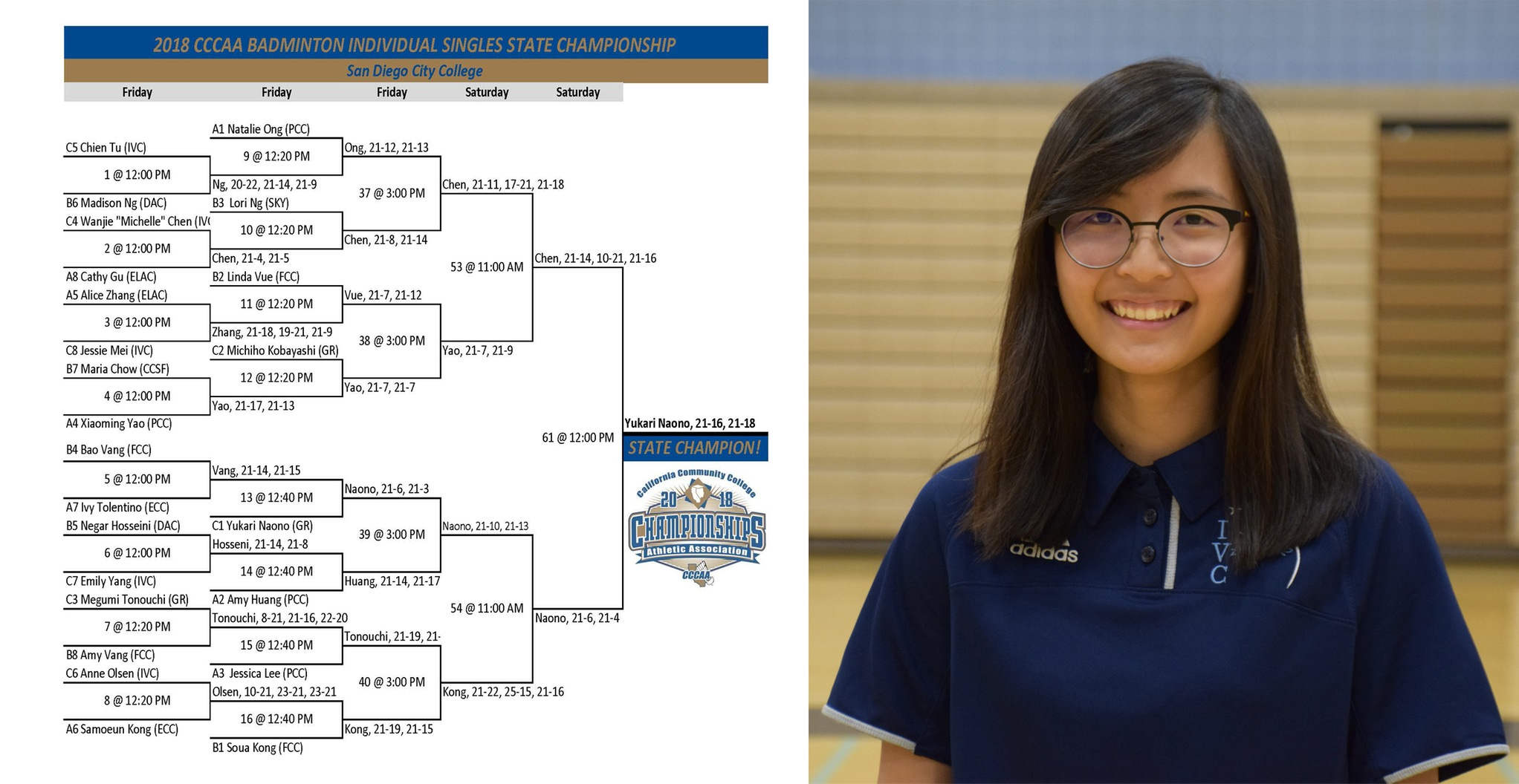 Chen finishes as singles runner-up at state badminton tourney