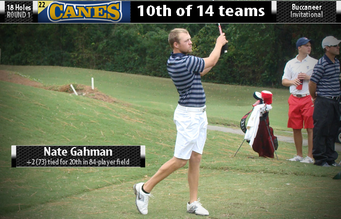 GSW in 10th Place After First Day of Buccaneer Invitational