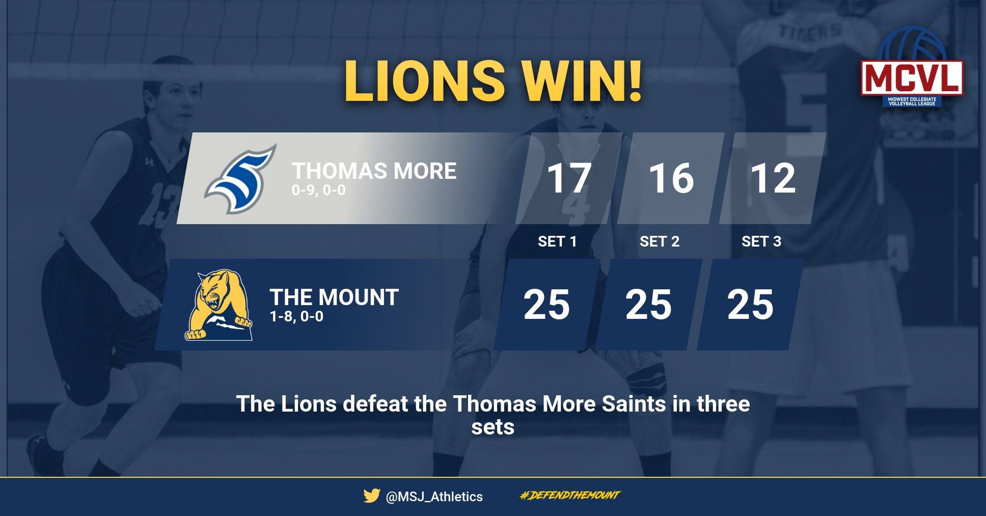 Lions earn first win at home tri-match