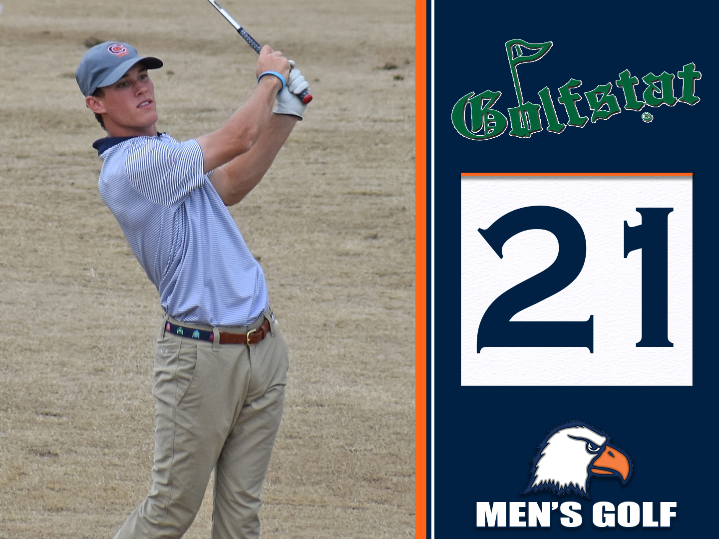 First Golfstat ranking places C-N at 21st in the nation