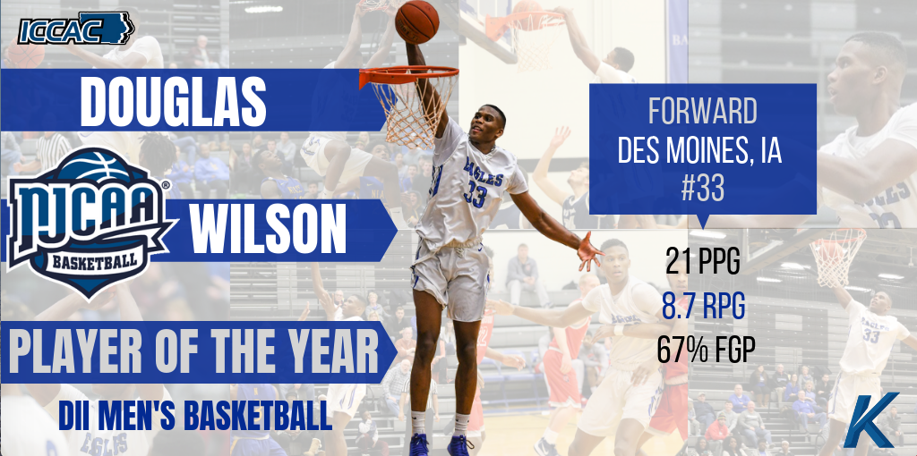 Doug Wilson is named 2019 Spalding® NJCAA National Player of the Year