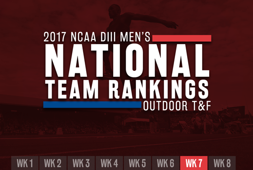Men's National Team Rankings