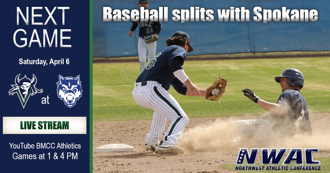 Baseball team splits doubleheader with Spokane on Wednesday afternoon at home.