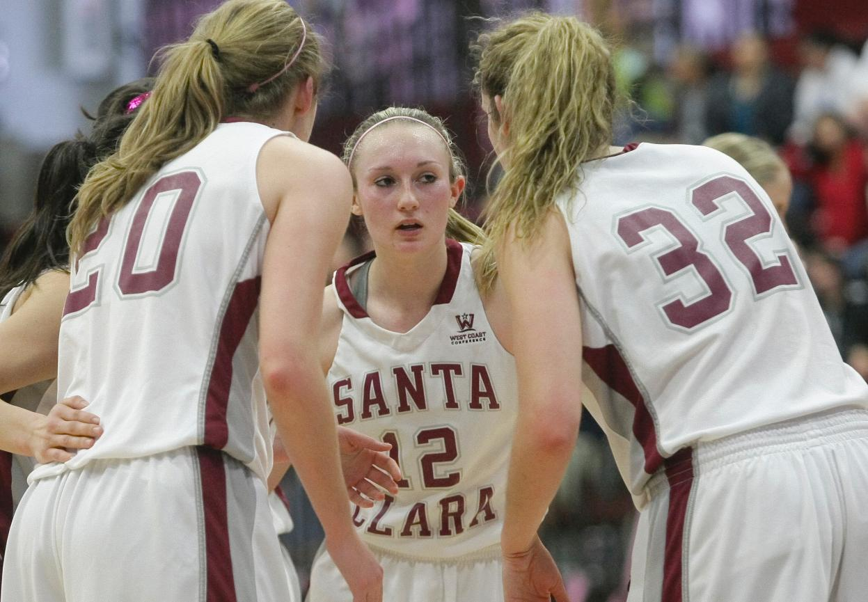 Santa Clara Women's Basketball 2012 WCC Tournament Preview