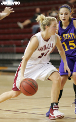 Women's Basketball Falls 65-54 At Saint Mary's