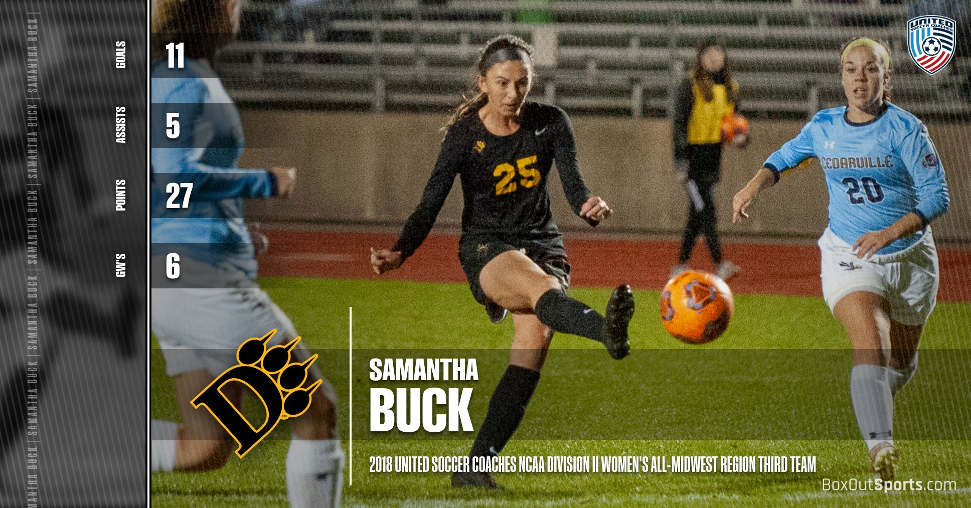 Buck Earns Third Team All-Midwest Region Honors by United Soccer Coaches