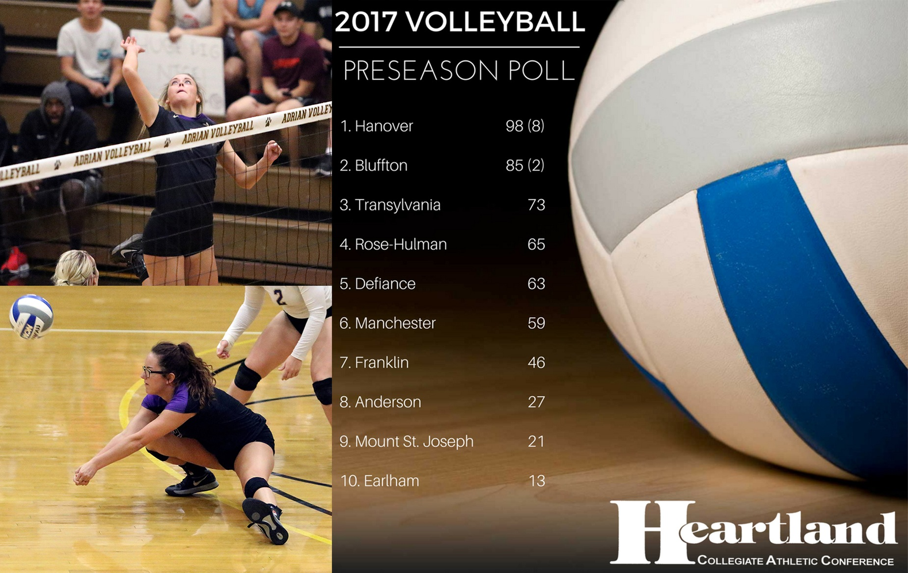 Defiance Volleyball Picked to Finish Fifth in Preseason Poll
