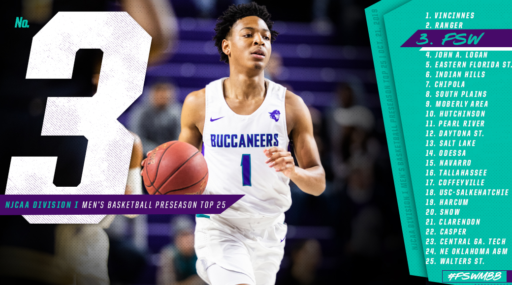 FSW Opens 2019-20 Ranked #3 in NJCAA Poll