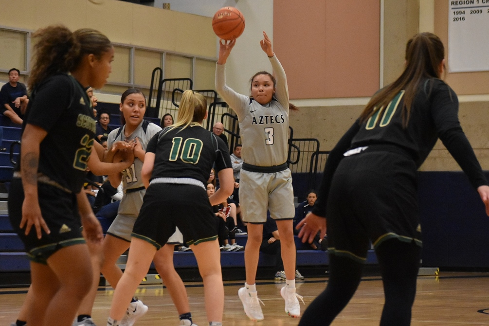 Sophomore Jacqulynn Nakai (Coconino HS) put the Aztecs on her shoulders as she scored 32 points in Pima's 80-60 win over ACCAC Division II rival Mesa Community College. The Aztecs improved to 7-8 overall and 3-4 in ACCAC conference play. Photo by Ben Carbajal