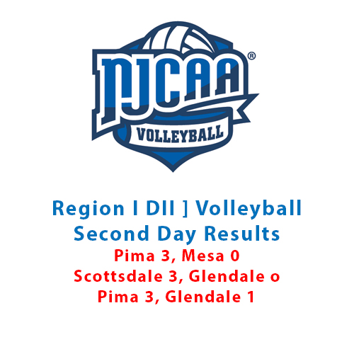 Scottsdale, Pima, meet for NJCAA Region I, DII title Saturday