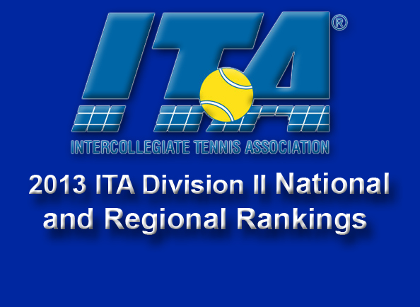 Final ITA Rankings Released; Men Remain No. 6 in D-II, Women Now 37th