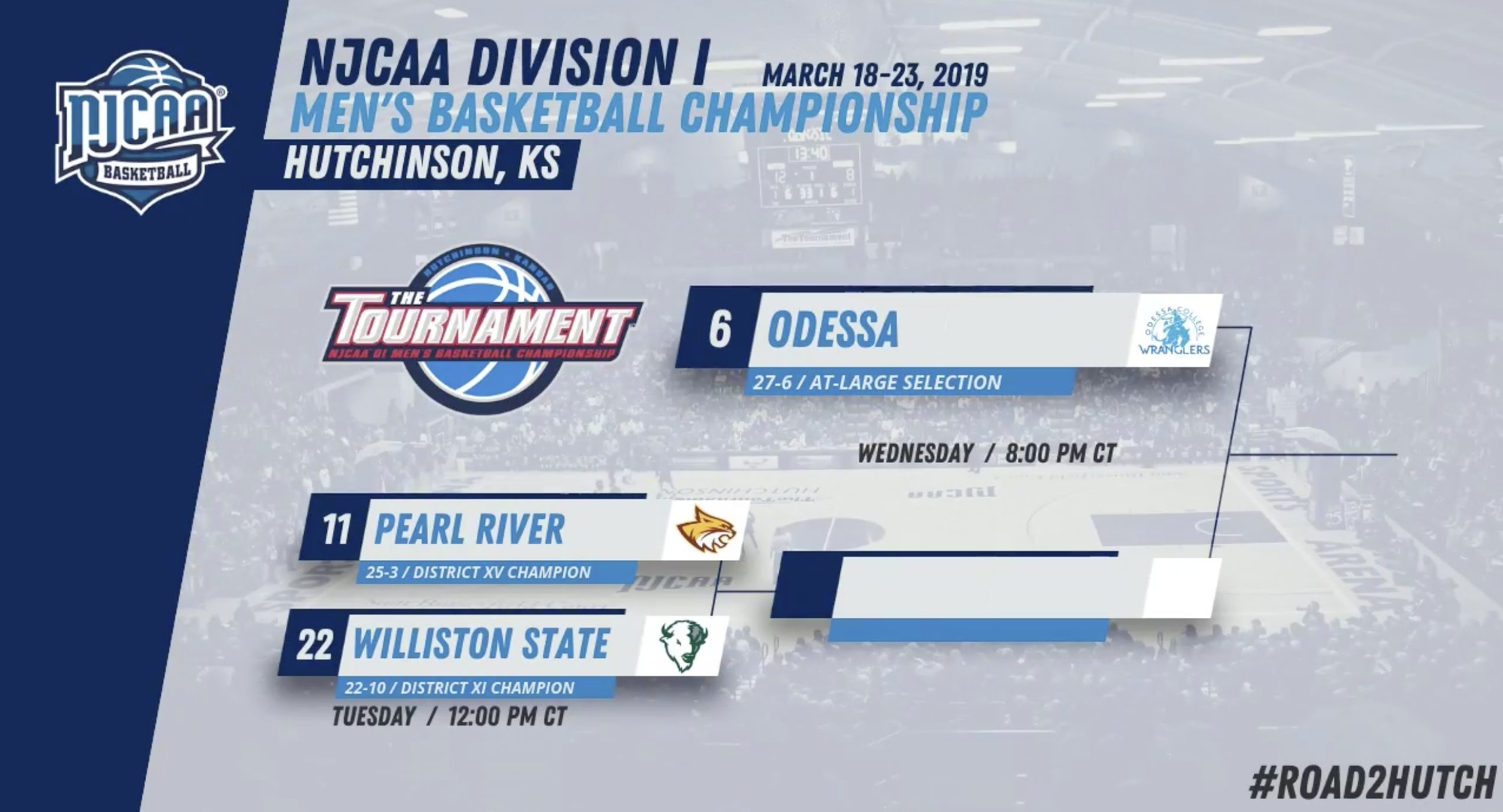 Pearl River earns 11th seed, will face Williston State in NJCAA Tournament
