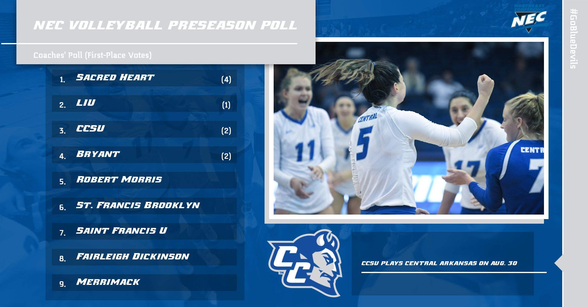 Northeast Conference Announces Volleyball Preseason Poll