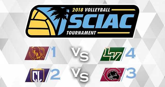 SCIAC Women's Volleyball Postseason Tournament Set to Begin Thursday, Nov. 1