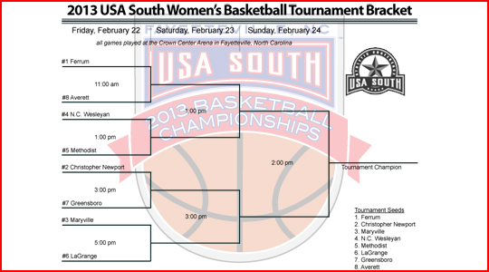 USA South Women's Basketball Tournament Seeding Determined