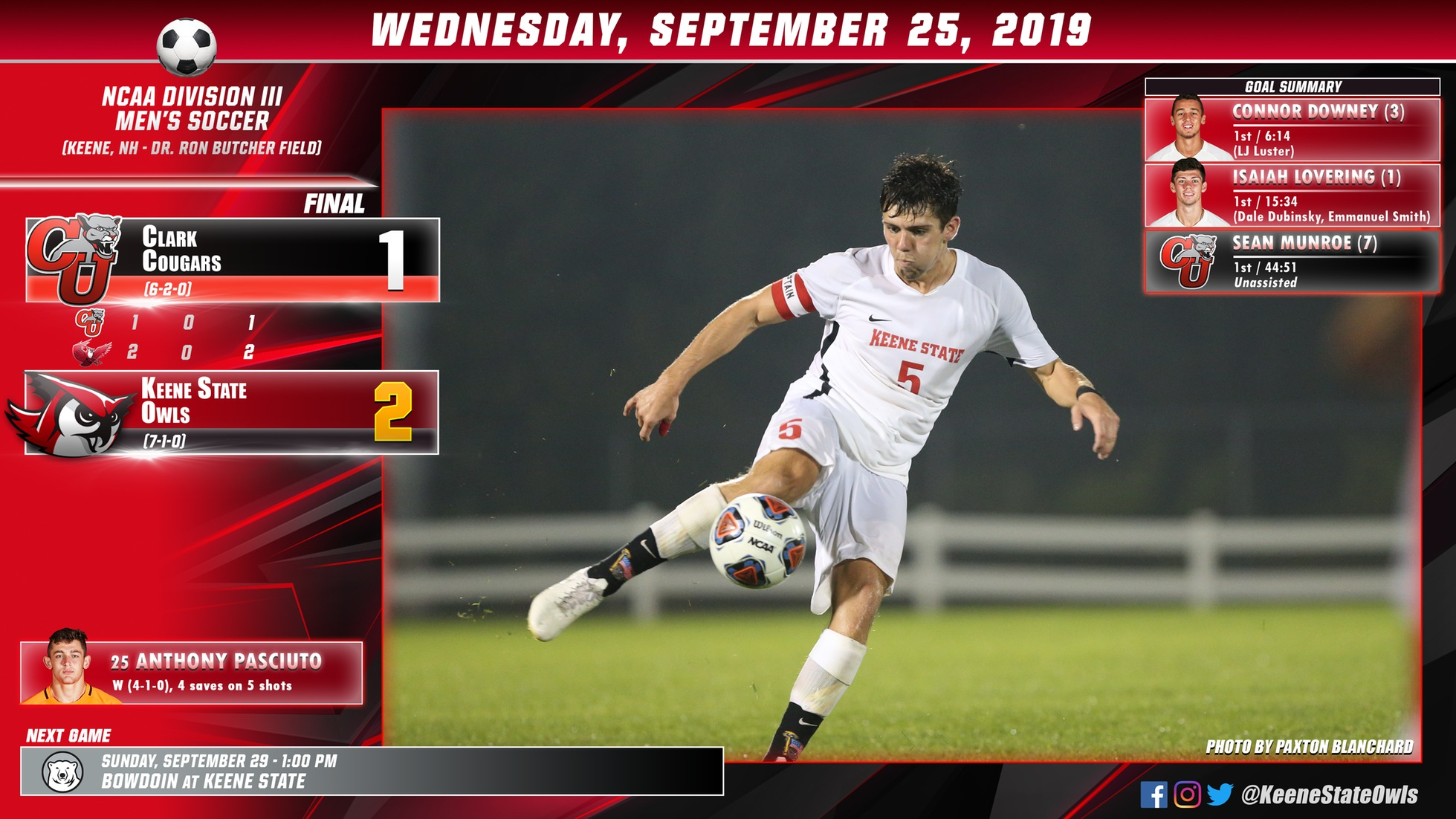 Men's Soccer Strikes Twice in First Half to Down Cougars 2-1