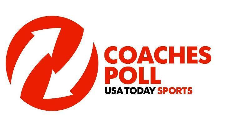 Bobcats receive votes in National top-25 Coaches' Poll