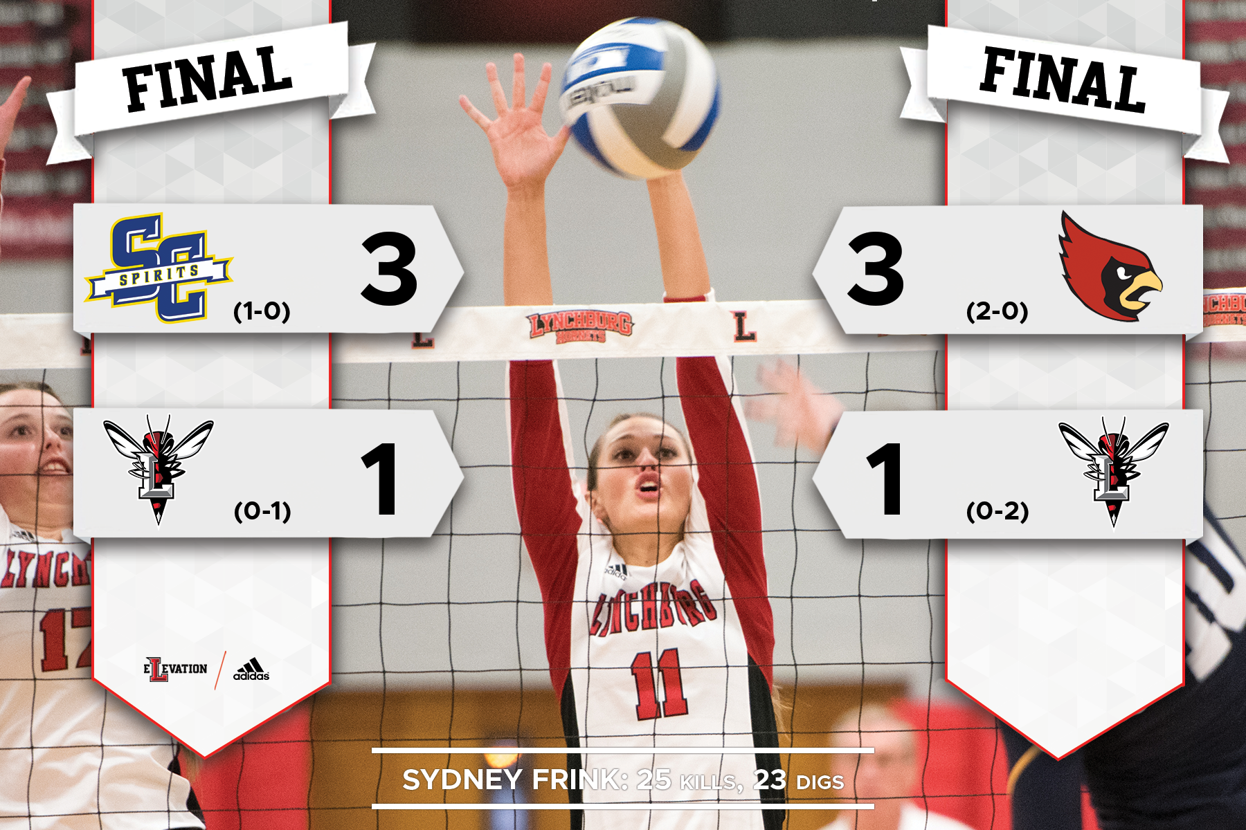 Sydney Frink blocks an attack attempt in a volleyball game. Graphic showing final scores from today's matches.