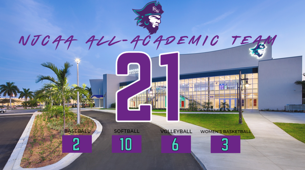 21 FSW Student-Athletes Earn NJCAA All-Academic Honors