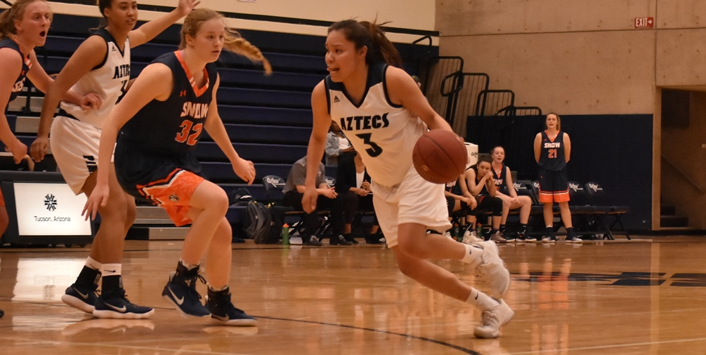 Freshman Jacqulynn Nakai went off for 31 points on 10 for 20 shooting as the No. 3 ranked Aztecs beat Arizona Western College 89-73. Nakai had averaged 10.5 points in the last four games. The Aztecs are now 15-4 overall and 9-2 in ACCAC conference play. Photo by Ben Carbajal.