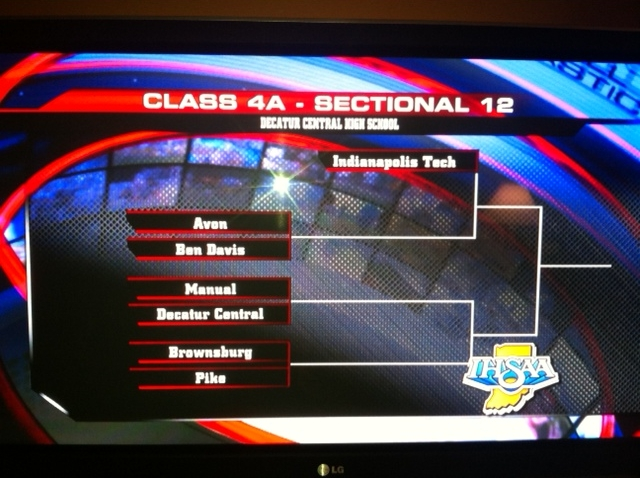 basketball pictures to draw. the sectional draw for the