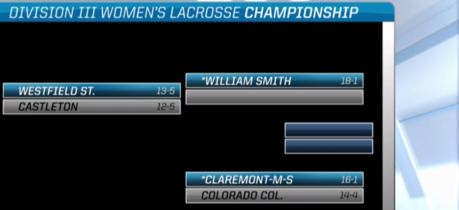 CMS to host Colorado College in NCAA Second Round