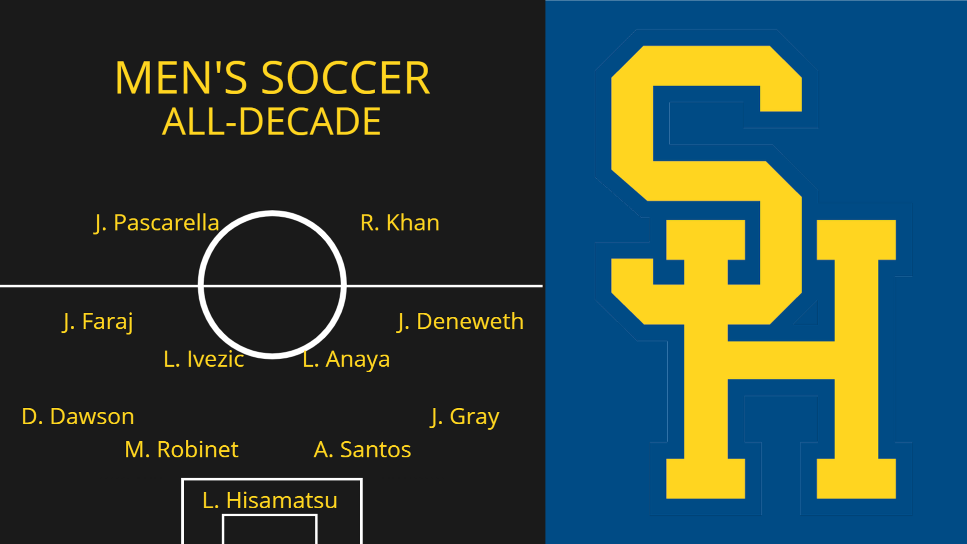 Siena Heights All-Decade Series: Men's Soccer