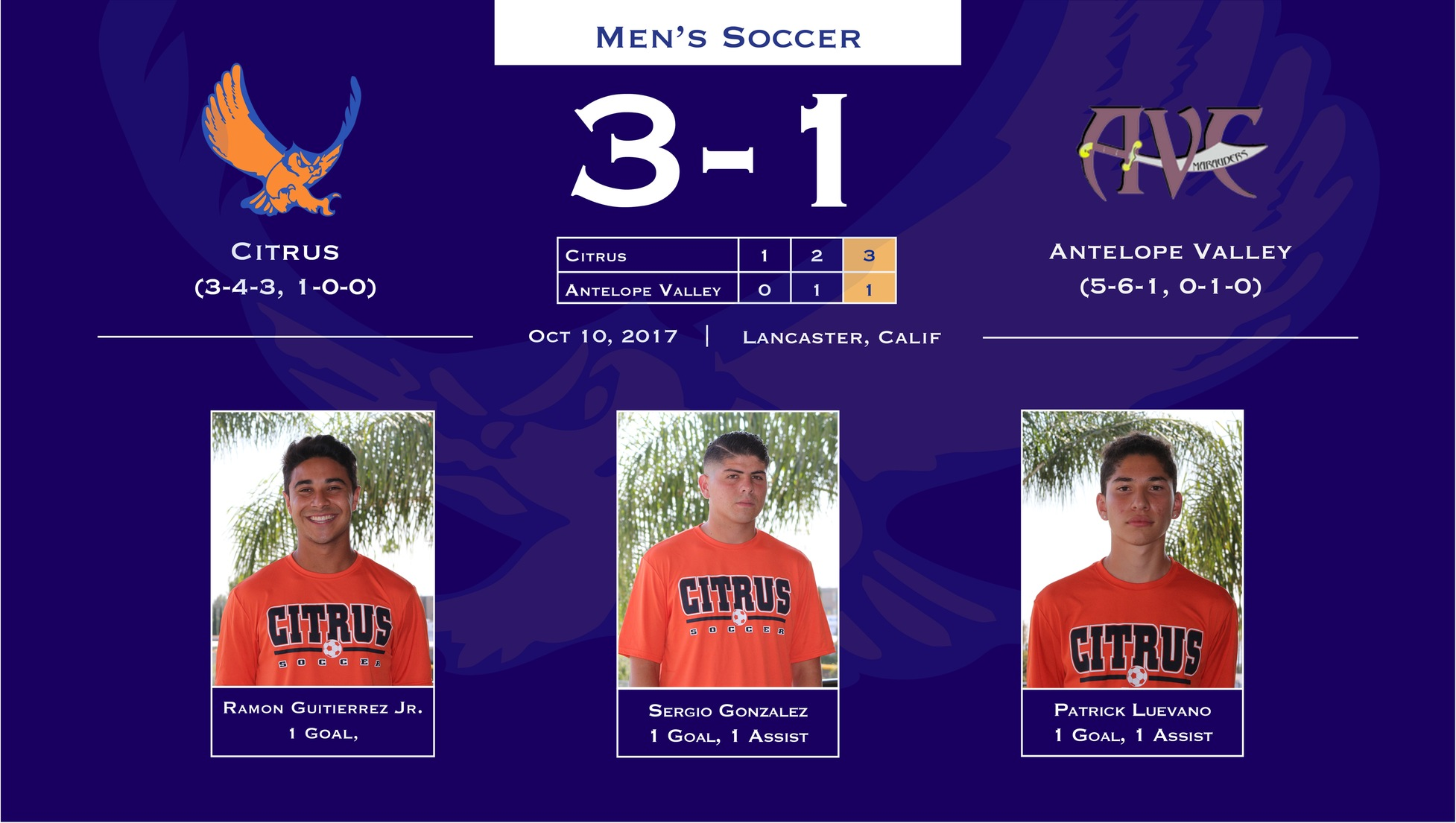 Men's Soccer Tops Antelope Valley In First Conference Game