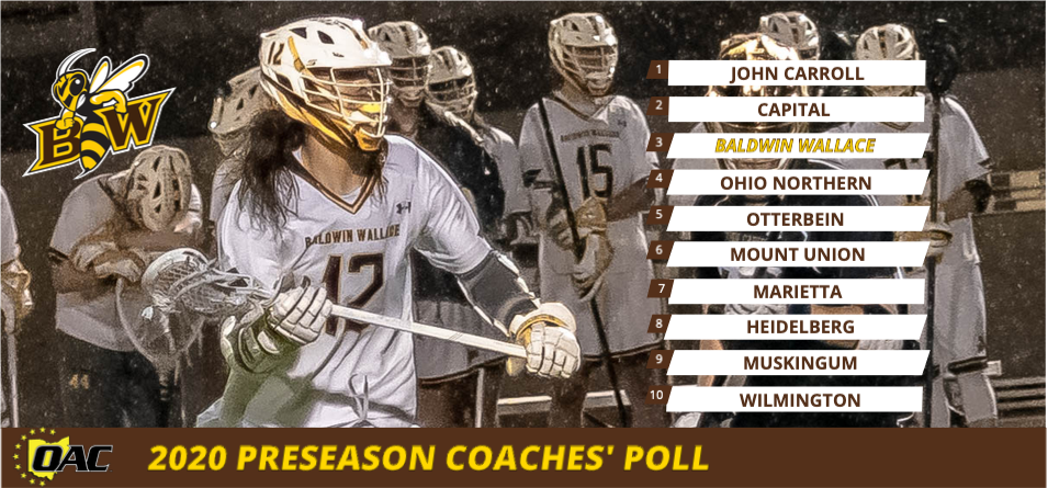 Men's Lacrosse Chosen Third In OAC Preseason Coaches' Poll
