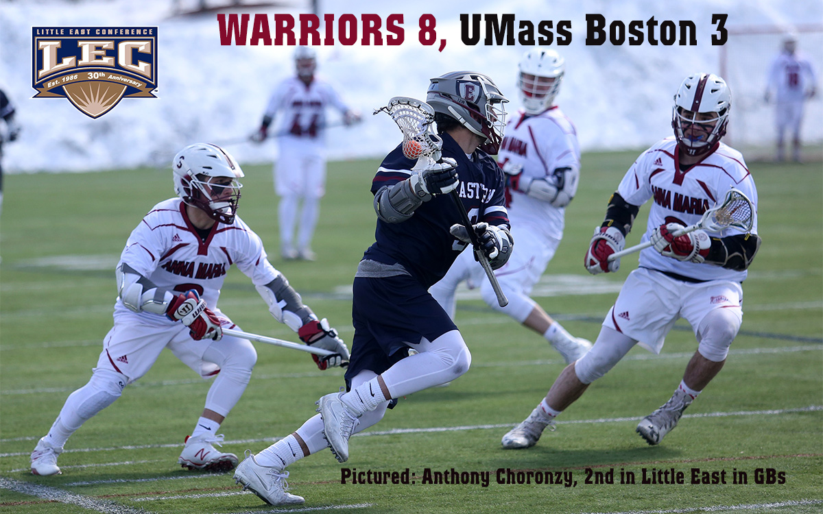 Men's Lacrosse: Warriors Contain UMass Boston, Now 25-0 All-Time Against Beacons