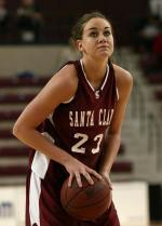 Women's Basketball Opens Season vs. Fresno State Tonight