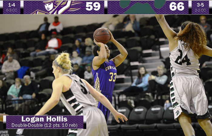 Halftime Deficit Too Much For Valkyries Against LMC