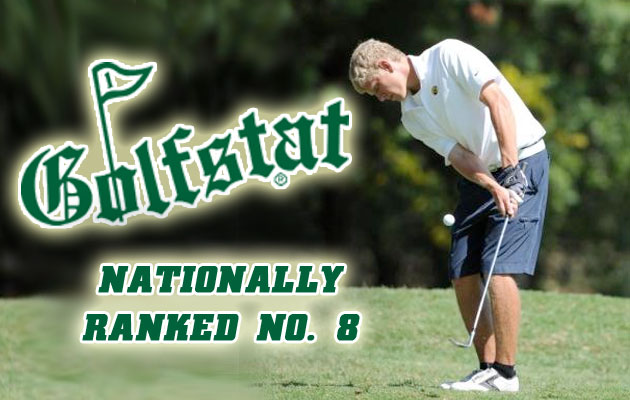 Coker College Men's Golf Team Moves up in National Ranking
