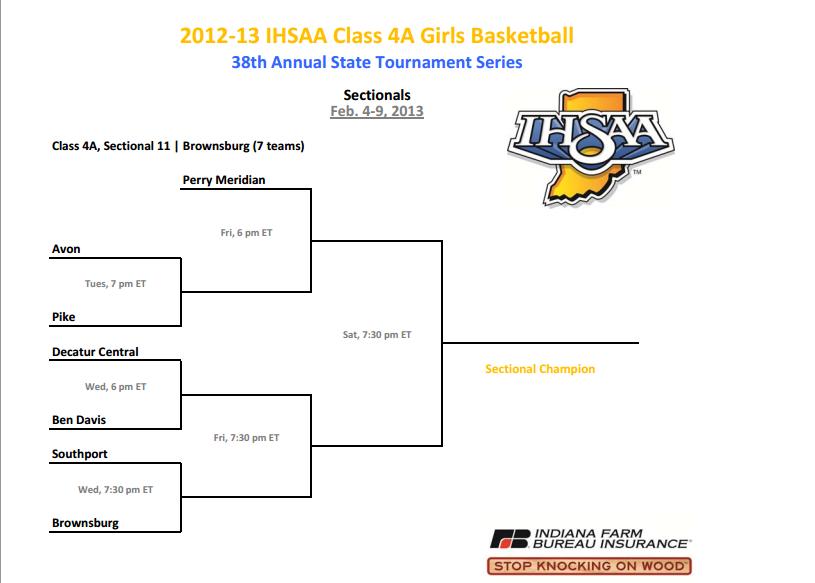 IHSAA Announces 38th Annual State Tournament Pairings - Brownsburg High School