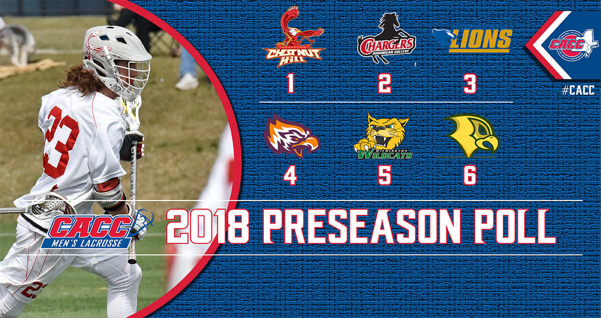 MEN'S LACROSSE PICKED SECOND IN INAUGURAL CACC MEN'S LACROSSE PREASON POLL