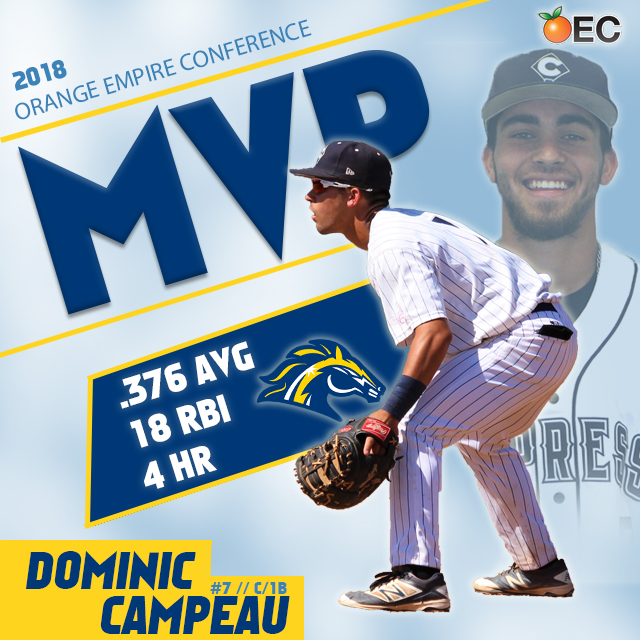 Dominic Campeau Named OEC Player of the Year