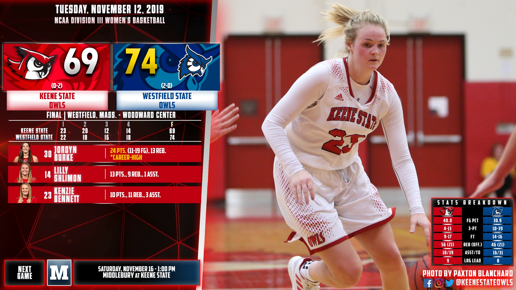 Burke Shines, but Women's Basketball Falls in Battle of Owls, 74-69