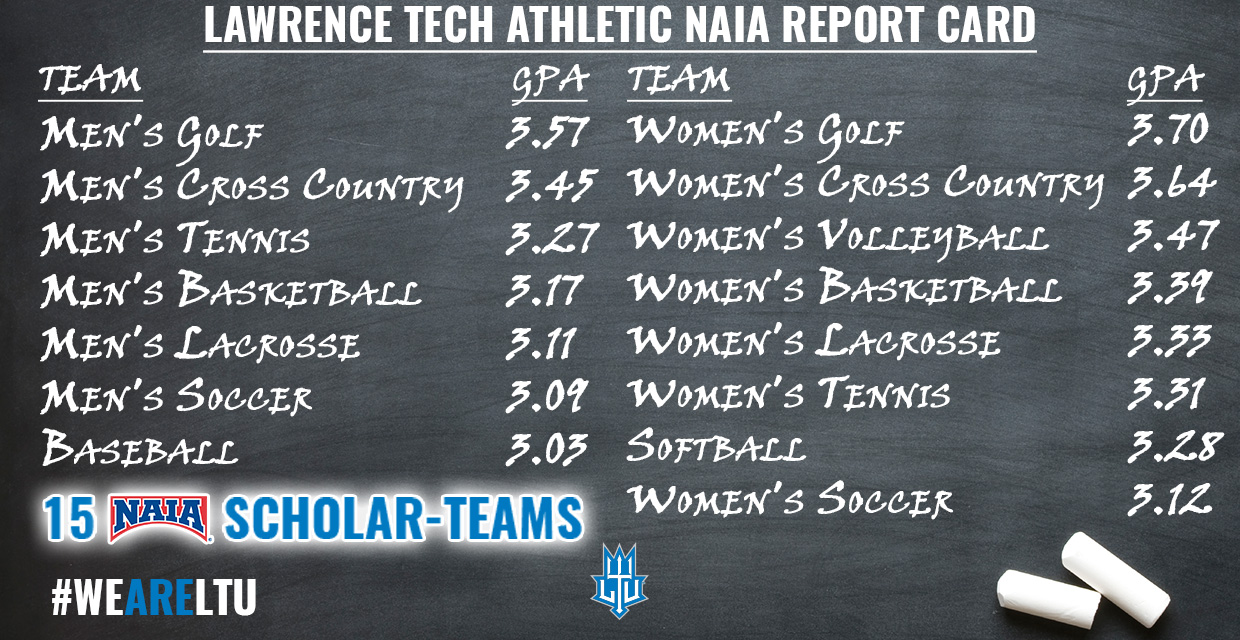 Photo for Women's Golf Leads the way as Lawrence Tech Finishes 2016-17 with 15 NAIA Scholar-Teams