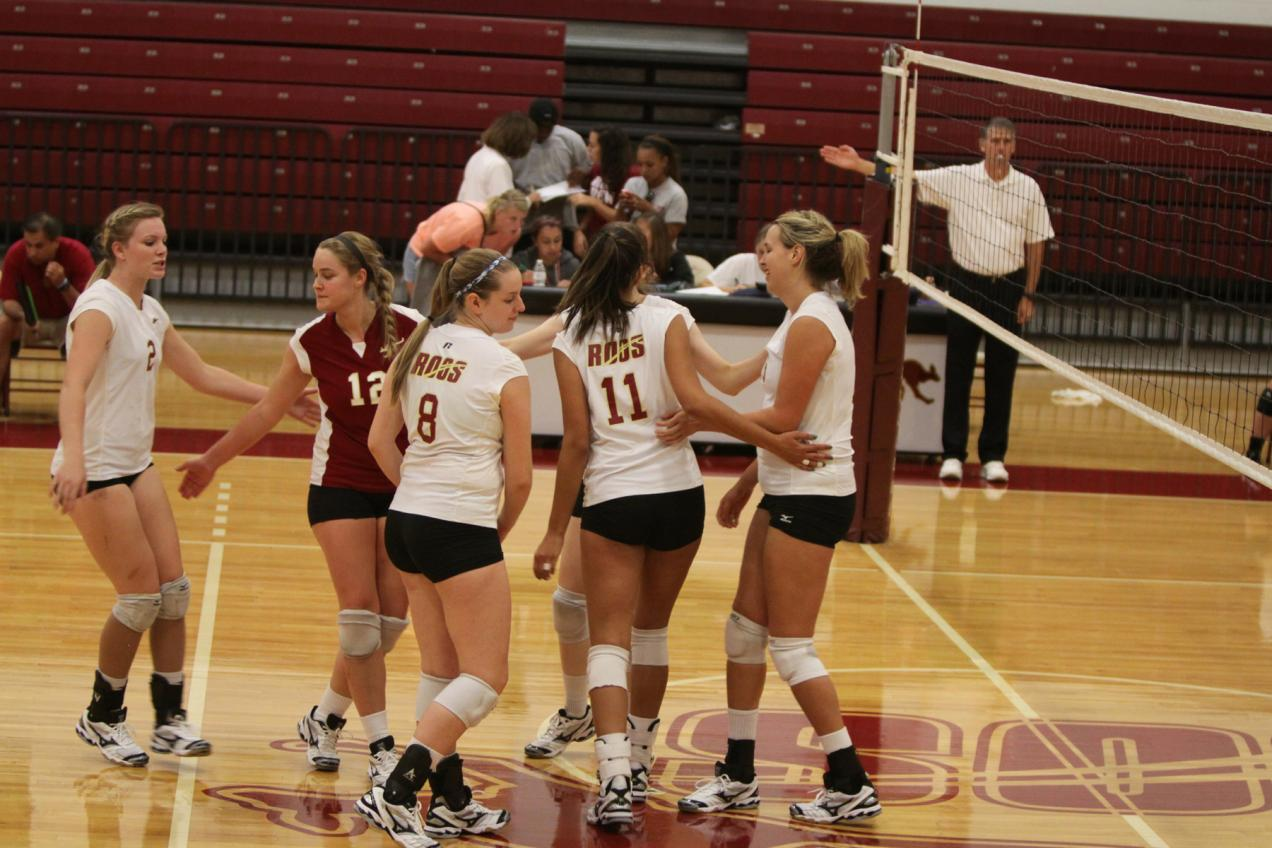 'Roo Volleyball Takes Two of Three at AC Classic