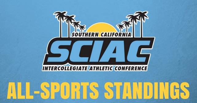 2017-18 SCIAC Fall All-Sports Standings