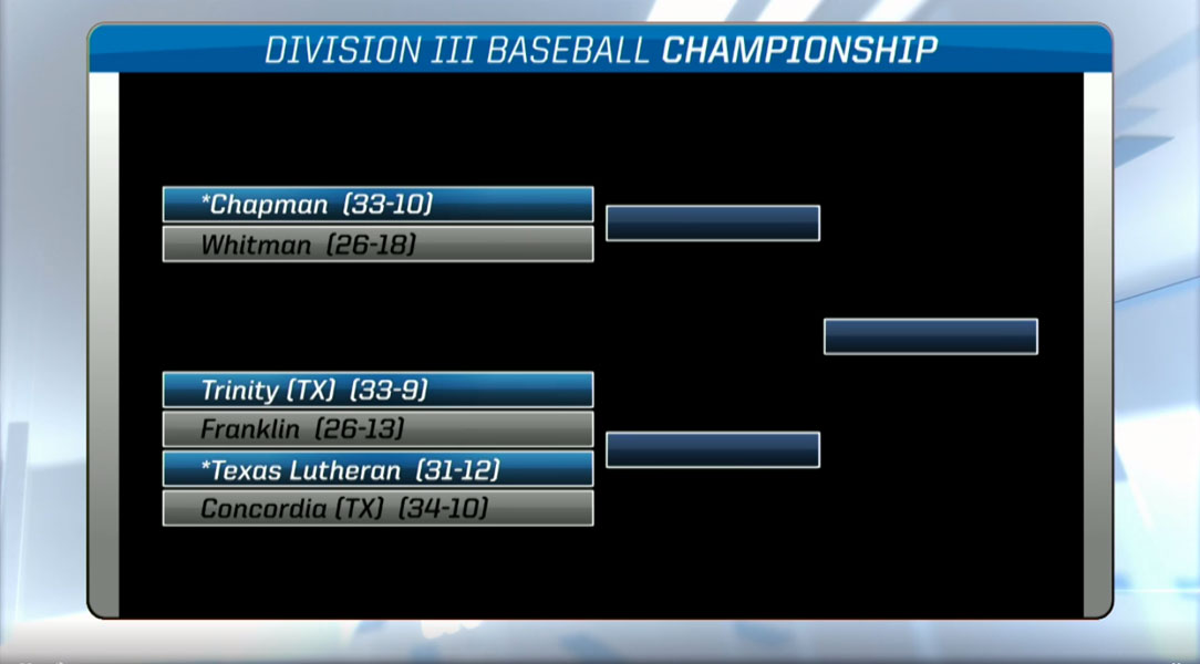 Regional bracket showing Chapman facing Whitman.