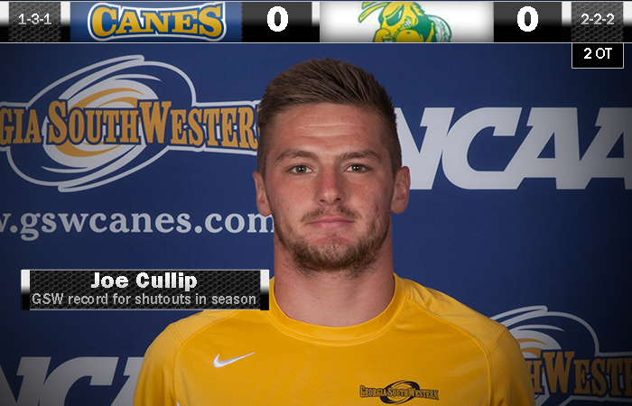 Cullip Sets School Shutout Record In Draw