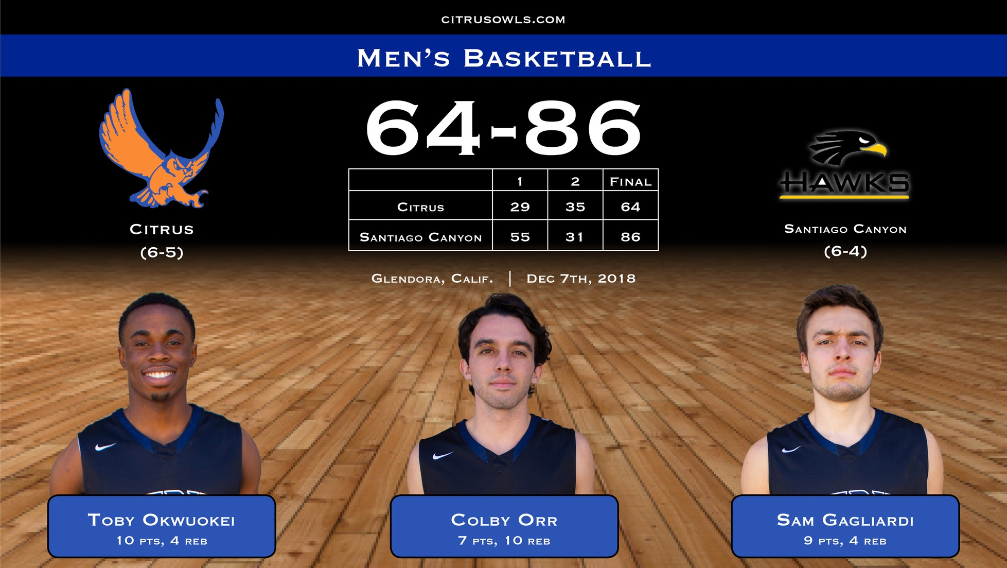 Men's Hoopsters Find Themselves in 3 Game Skid