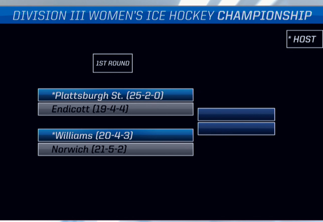 Women's Hockey: Norwich heads to Williams in NCAA First Round matchup on March 6