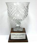 CSU won five league championships to claim the 2007-08 James McCafferty Trophy
