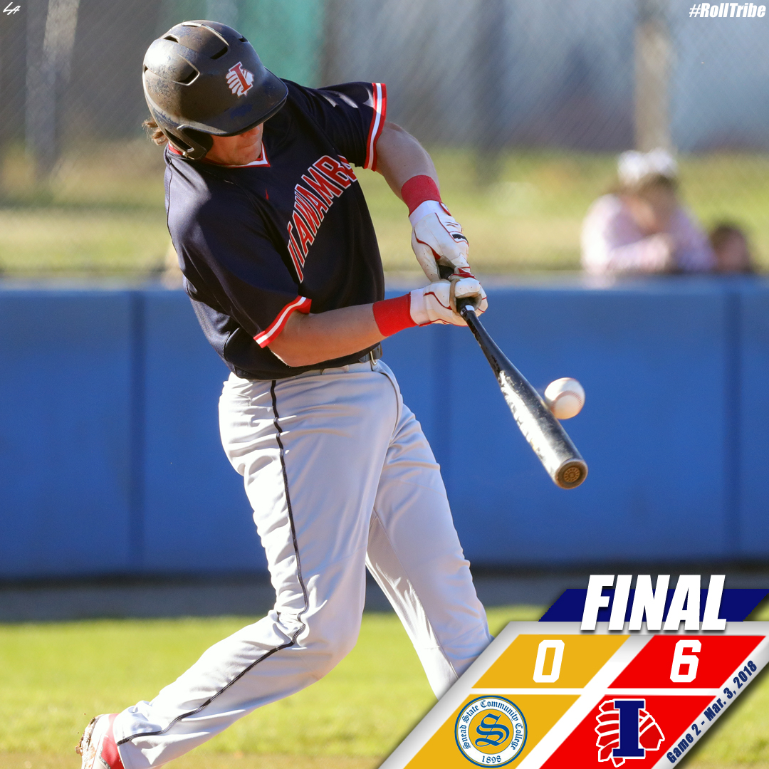Baseball rebounds to win Game 2 at Snead State, 6-0