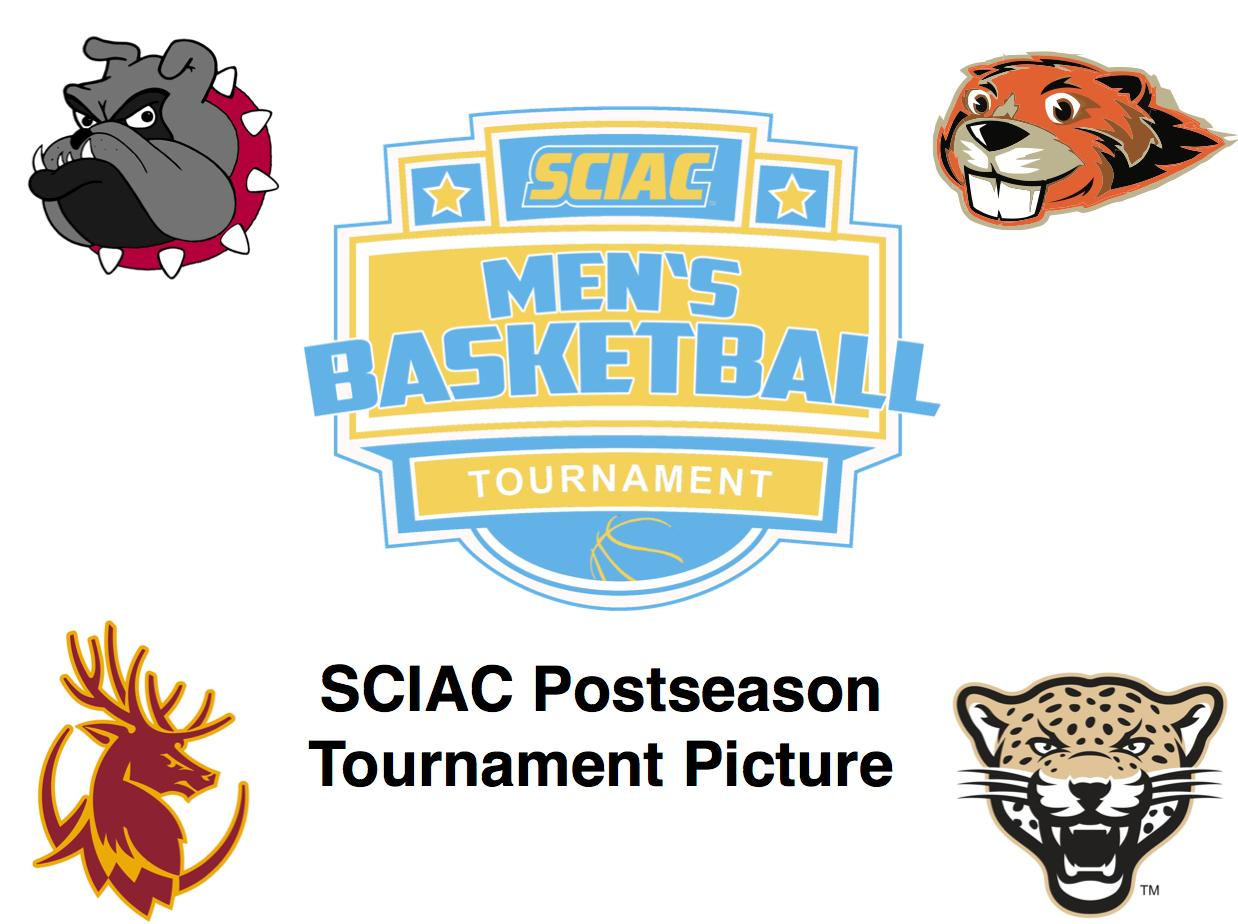 UPDATED: Men's Basketball SCIAC Postseason Tournament Picture