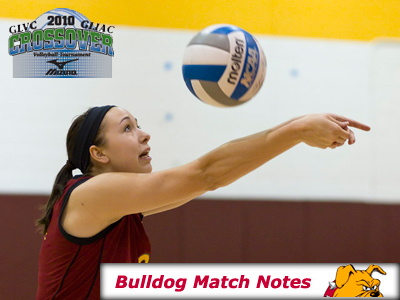 Women's Volleyball Weekly Notes (Matches 17-19)